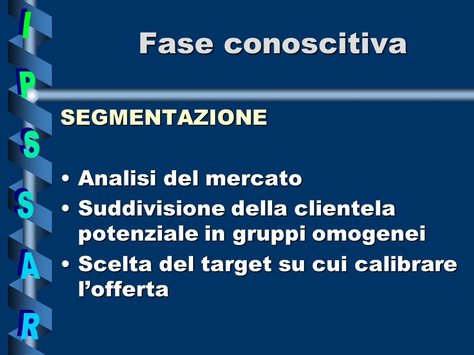 Fase conoscitiva SEGMENTAZIONE del mercato SuddivisioneSuddivisione della clientela potenziale in gruppi omogenei SceltaScelta del target su cui calibrare lofferta