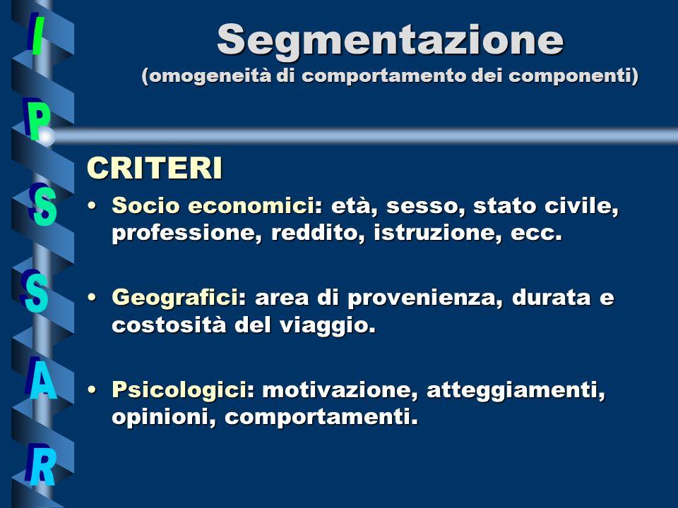 Segmentazione (omogeneità di comportamento dei componenti) CRITERI SocioSocio economici: economici: età, sesso, stato civile, professione, reddito, istruzione, ecc.