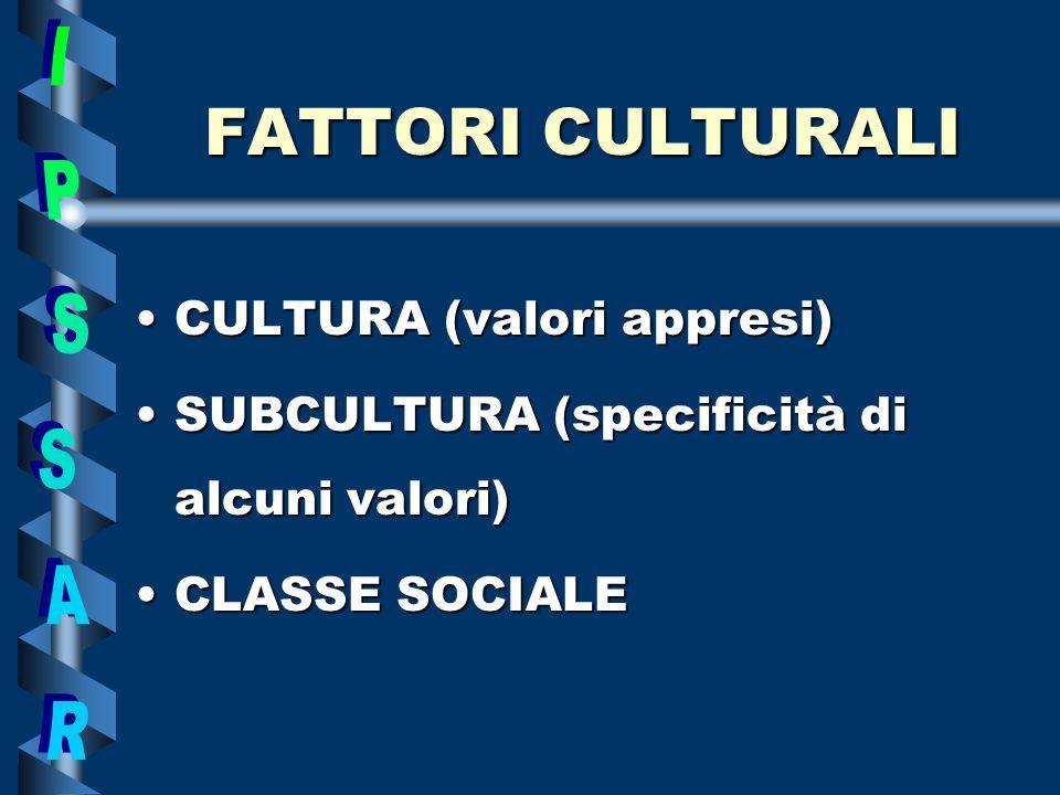 FATTORI CULTURALI CULTURACULTURA (valori appresi) SUBCULTURASUBCULTURA (specificità di alcuni valori) CLASSECLASSE SOCIALE