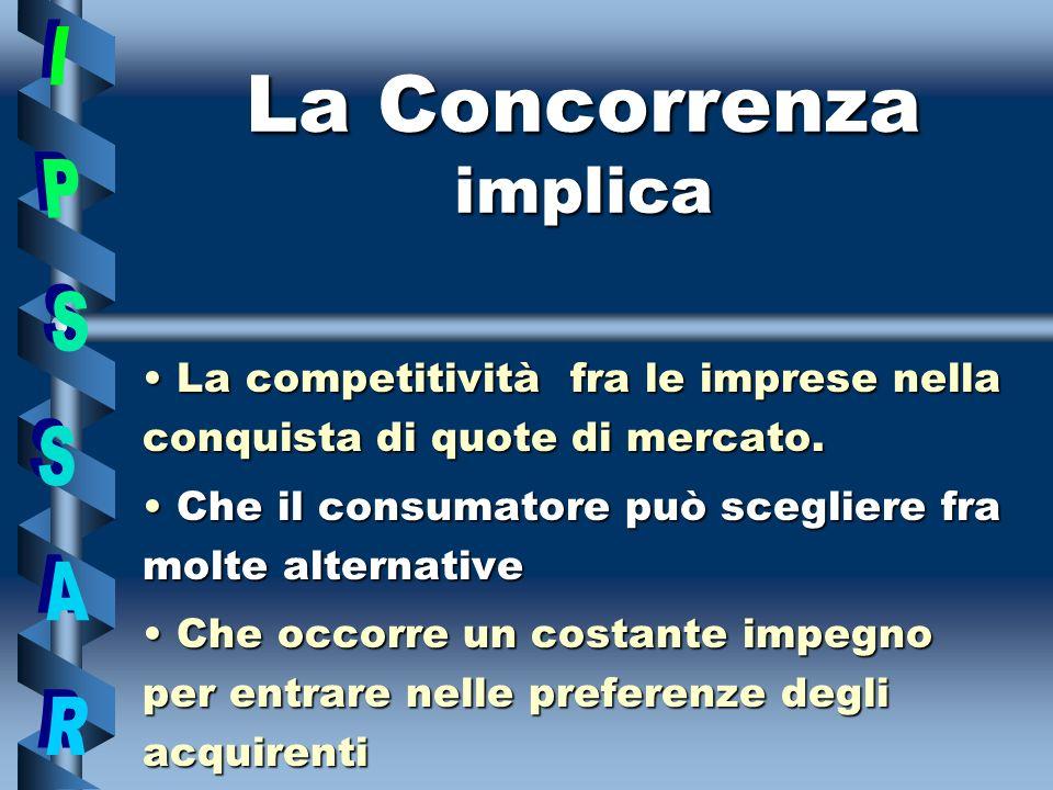 La Concorrenza implica La competitività fra le imprese nella conquista di quote di mercato.