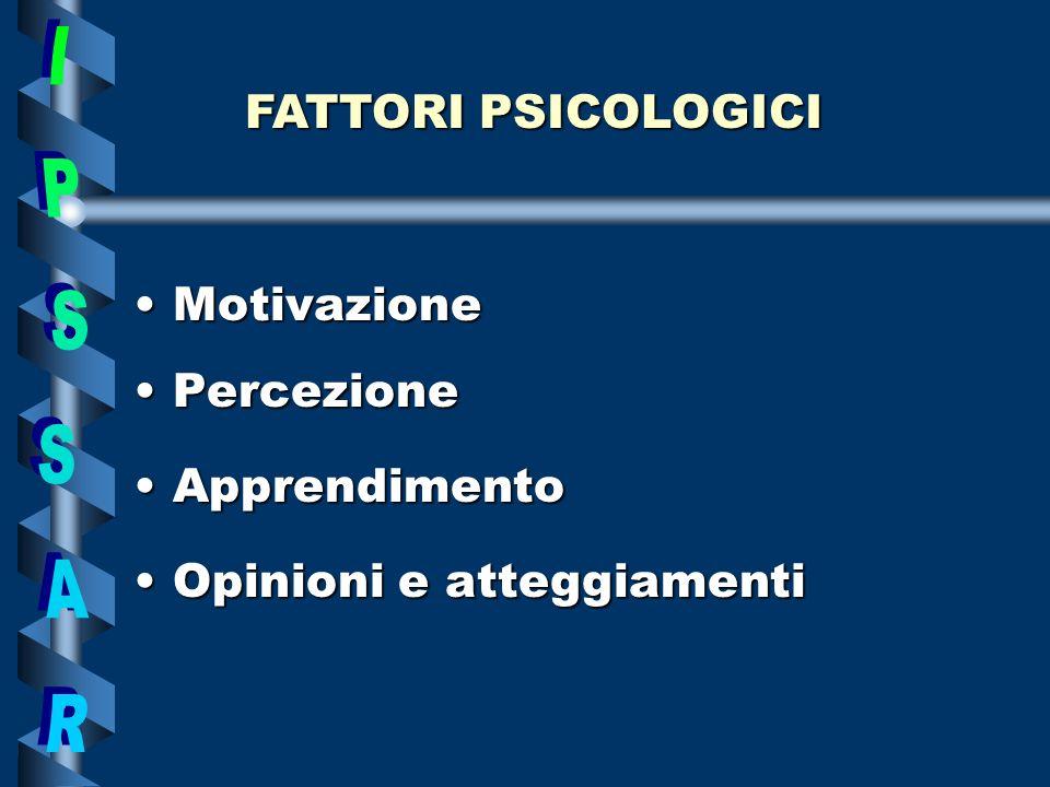 MotivazioneMotivazione PercezionePercezione ApprendimentoApprendimento OpinioniOpinioni e atteggiamenti FATTORI PSICOLOGICI