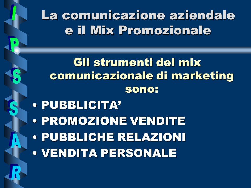 La comunicazione aziendale e il Mix Promozionale Gli strumenti del mix comunicazionale di marketing sono: PUBBLICITAPUBBLICITA PROMOZIONEPROMOZIONE VENDITE PUBBLICHEPUBBLICHE RELAZIONI VENDITAVENDITA PERSONALE