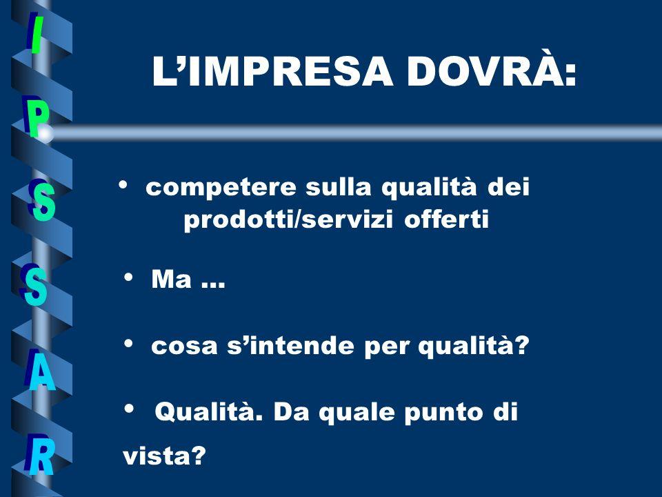 LIMPRESA DOVRÀ: competere sulla qualità dei prodotti/servizi offerti Ma … cosa sintende per qualità.