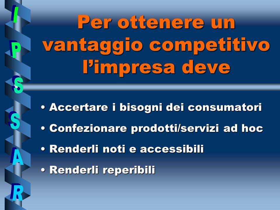 Per ottenere un vantaggio competitivo limpresa deve Accertare i bisogni dei consumatori Confezionare prodotti/servizi ad hoc Renderli noti e accessibili Renderli reperibili