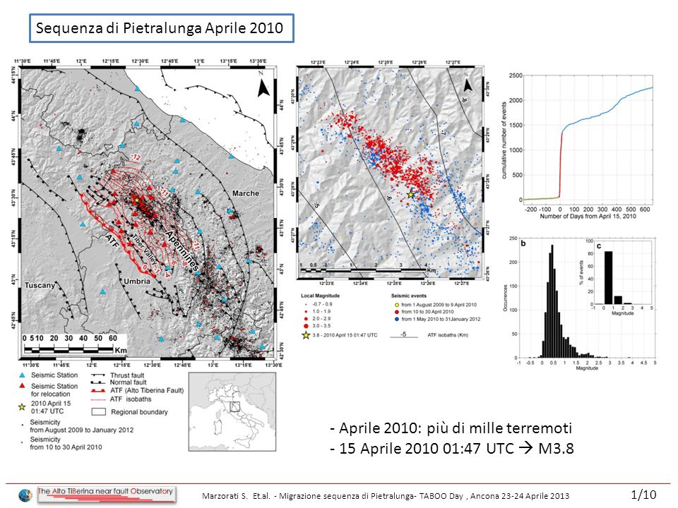 - Aprile 2010: più di mille terremoti - 15 Aprile 2010 01:47 UTC M3.8 Marzorati S.
