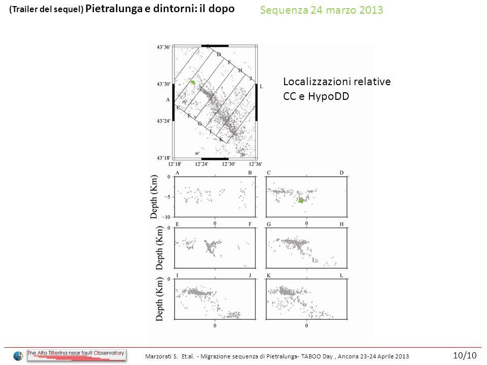 Localizzazioni relative CC e HypoDD (Trailer del sequel) Pietralunga e dintorni: il dopo Sequenza 24 marzo 2013 Marzorati S.
