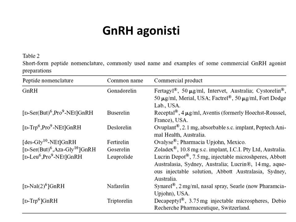 GnRH antagonisti
