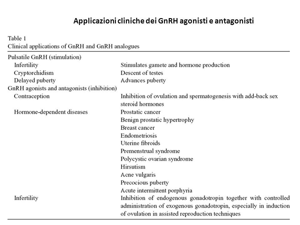 Applicazioni cliniche dei GnRH agonisti e antagonisti