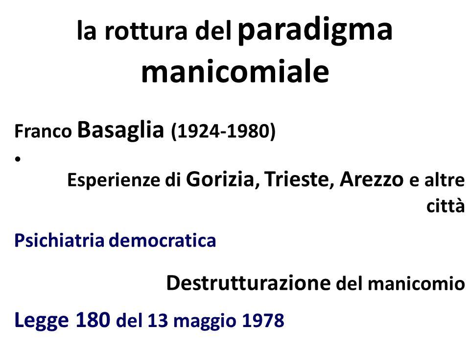 la rottura del paradigma manicomiale Franco Basaglia (1924-1980) Esperienze di Gorizia, Trieste, Arezzo e altre città Psichiatria democratica Destrutturazione del manicomio Legge 180 del 13 maggio 1978