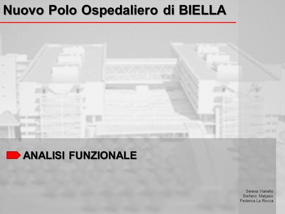 ANALISI FUNZIONALE Nuovo Polo Ospedaliero di BIELLA Serena Vianello Stefano Matjasic Federica La Rocca