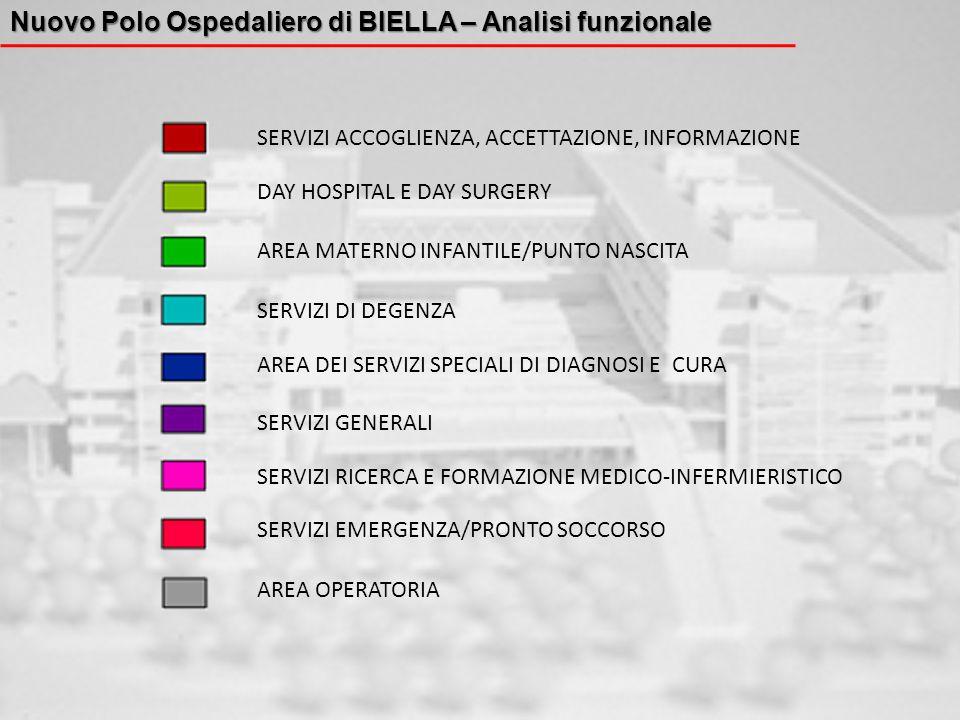 Nuovo Polo Ospedaliero di BIELLA – Analisi funzionale SERVIZI ACCOGLIENZA, ACCETTAZIONE, INFORMAZIONE DAY HOSPITAL E DAY SURGERY AREA MATERNO INFANTIL