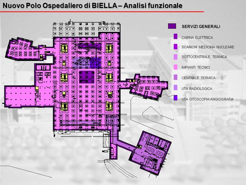 Nuovo Polo Ospedaliero di BIELLA – Analisi funzionale SERVIZI GENERALI CABINA ELETTRICA SCARICHI MEDICINA NUCLEARE SOTTOCENTRALE TERMICA IMPIANTI TECN