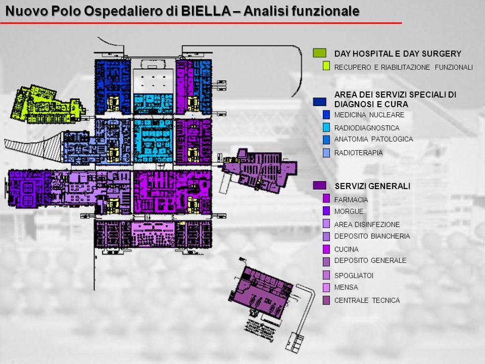 Nuovo Polo Ospedaliero di BIELLA – Analisi funzionale DAY HOSPITAL E DAY SURGERY AREA DEI SERVIZI SPECIALI DI DIAGNOSI E CURA SERVIZI GENERALI MEDICIN