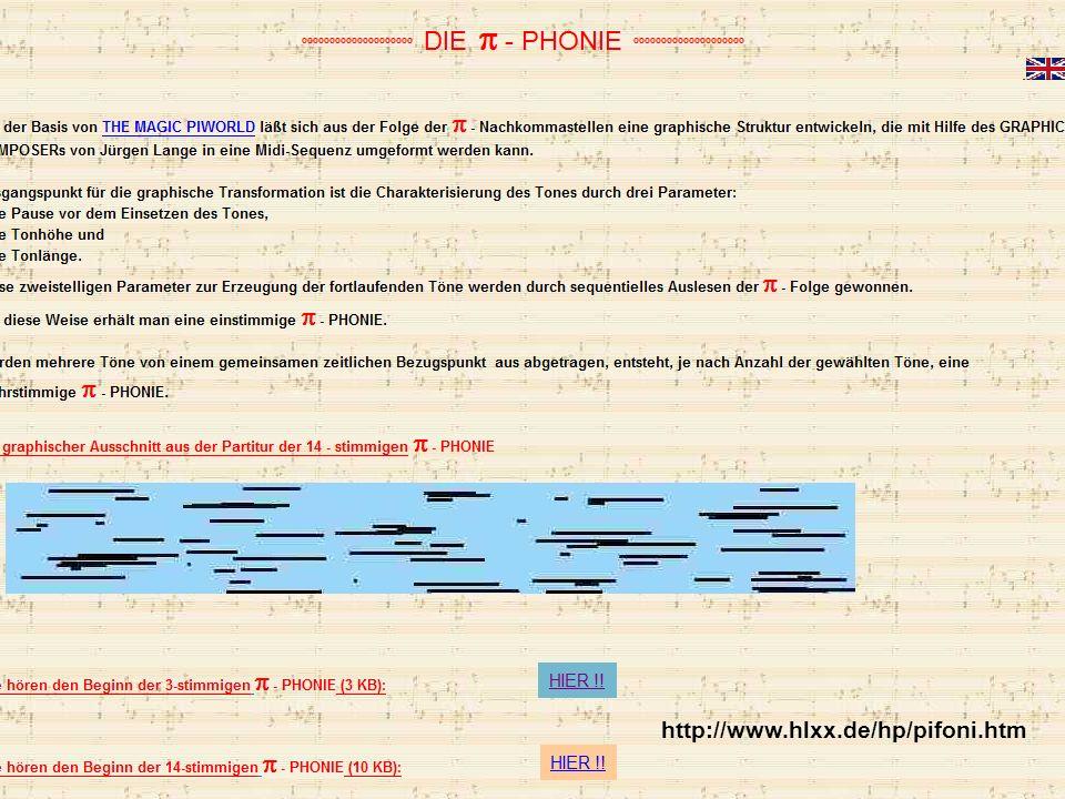 Ludolph van Ceulen 1540 - 1610 3,14159265358979323 84626643383279502 88 Ludolphine 35 cifre calcolate con poligoni di 2 62 lati, 4 611 686 018 427 387 904 lati