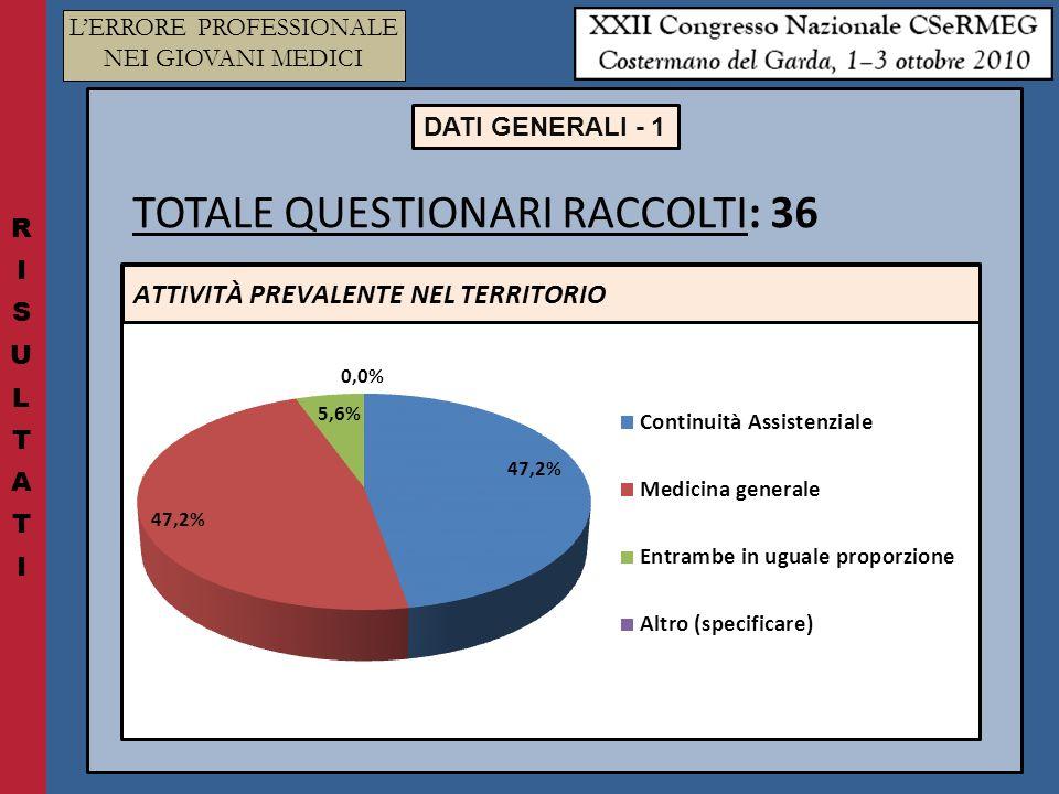TOTALE QUESTIONARI RACCOLTI: 36 LERRORE PROFESSIONALE NEI GIOVANI MEDICI DATI GENERALI - 1