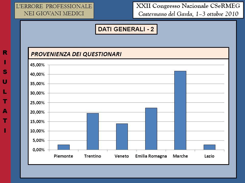 LERRORE PROFESSIONALE NEI GIOVANI MEDICI DATI GENERALI - 2