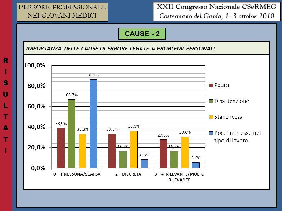 LERRORE PROFESSIONALE NEI GIOVANI MEDICI CAUSE - 2