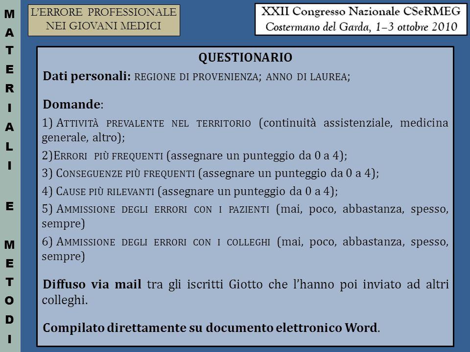 ESTRATTO DAL QUESTIONARIO LERRORE PROFESSIONALE NEI GIOVANI MEDICI