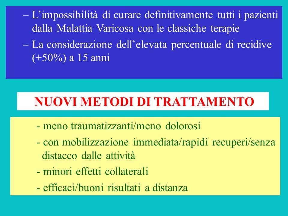 - meno traumatizzanti/meno dolorosi - con mobilizzazione immediata/rapidi recuperi/senza distacco dalle attività - minori effetti collaterali - effica