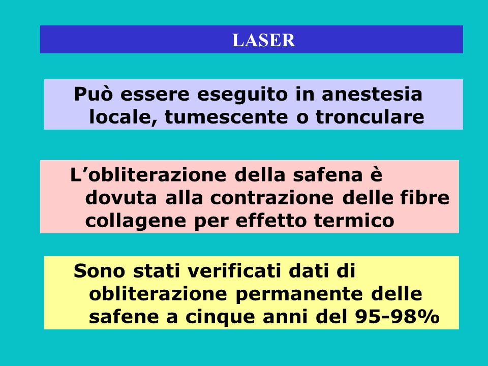 LASER Può essere eseguito in anestesia locale, tumescente o tronculare Lobliterazione della safena è dovuta alla contrazione delle fibre collagene per effetto termico Sono stati verificati dati di obliterazione permanente delle safene a cinque anni del 95-98%