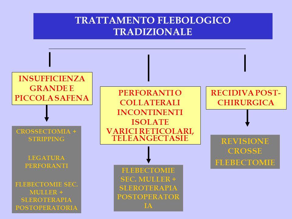 TRATTAMENTO FLEBOLOGICO TRADIZIONALE CROSSECTOMIA + STRIPPING LEGATURA PERFORANTI FLEBECTOMIE SEC.