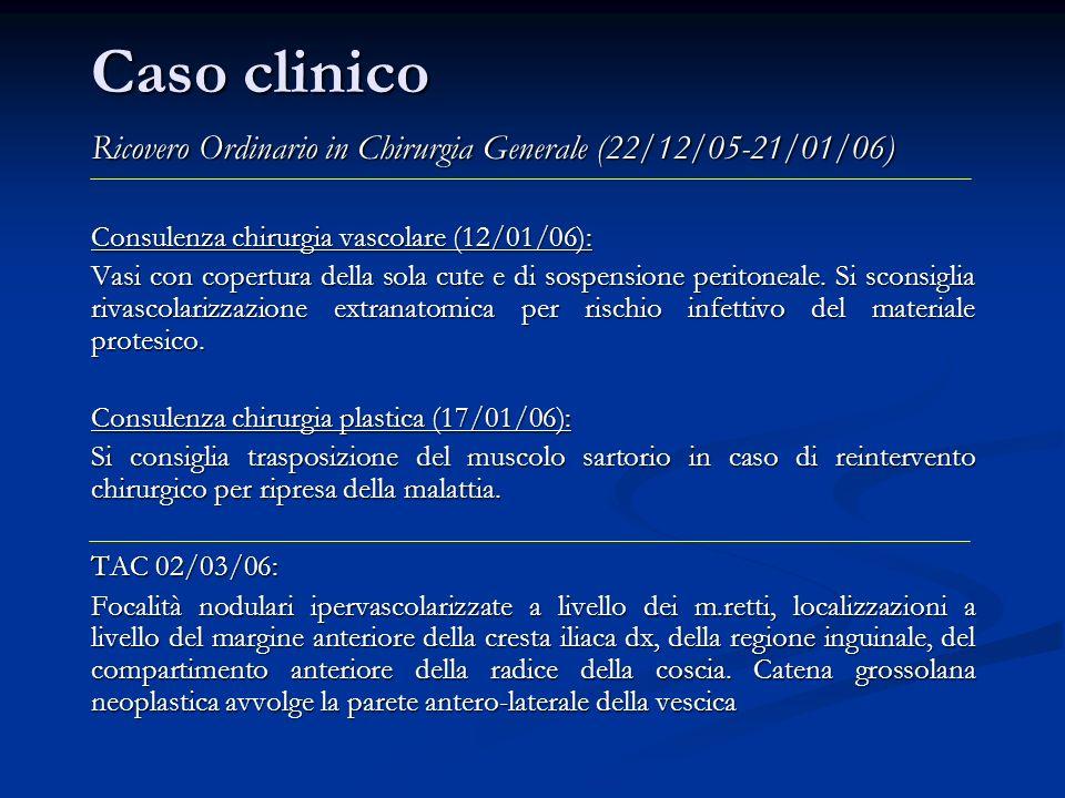 Caso clinico Ricovero Ordinario in Chirurgia Generale (22/12/05-21/01/06) Consulenza chirurgia vascolare (12/01/06): Vasi con copertura della sola cut