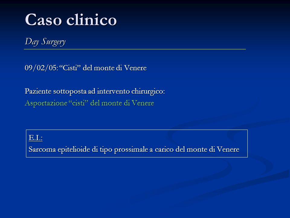 Caso clinico Ricovero Ordinario (21/02/05-14/03/05) 21/02/05 Markers tumorali: CEA 1.6 ug/l (< 5); TPA 16 U/l (< 55); CA 19-9 52.9 kU/l (< 37); CA 125 14 kU/l (<35); CA 15-3 10.3 kU/l (< 31) Ecografia TV: CU a morfologia disomogenea per mioma intramurale della parete anteriore di 32 mm.