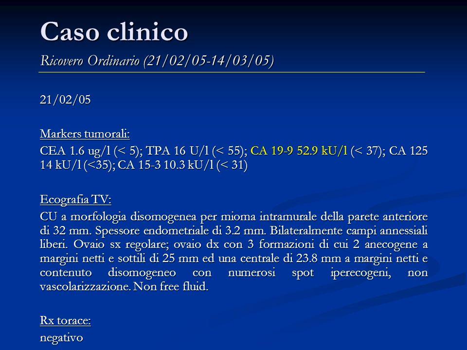 Caso clinico Ricovero Ordinario (21/02/05-14/03/05) 21/02/05 Markers tumorali: CEA 1.6 ug/l (< 5); TPA 16 U/l (< 55); CA 19-9 52.9 kU/l (< 37); CA 125