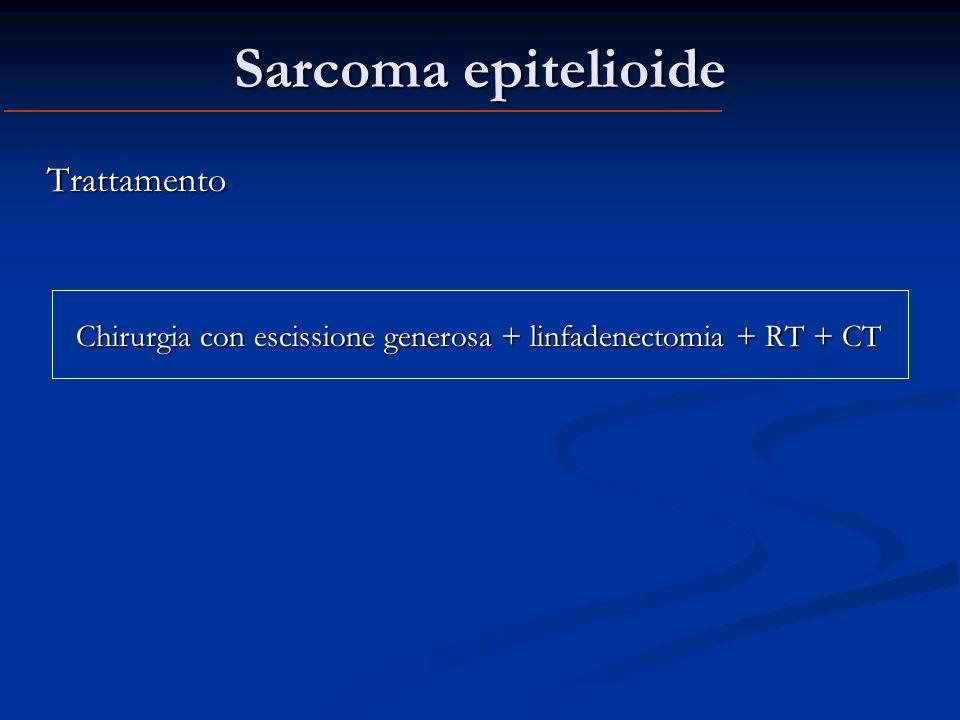 Sarcoma epitelioide Trattamento Chirurgia con escissione generosa + linfadenectomia + RT + CT