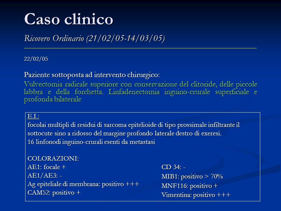 Caso clinico Ricovero Ordinario (21/02/05-14/03/05) 08/03/05 Consulenza radioterapica: Non indicazioni allesecuzione di RT Consulenza oncologica: Consigliata esecuzione di CT