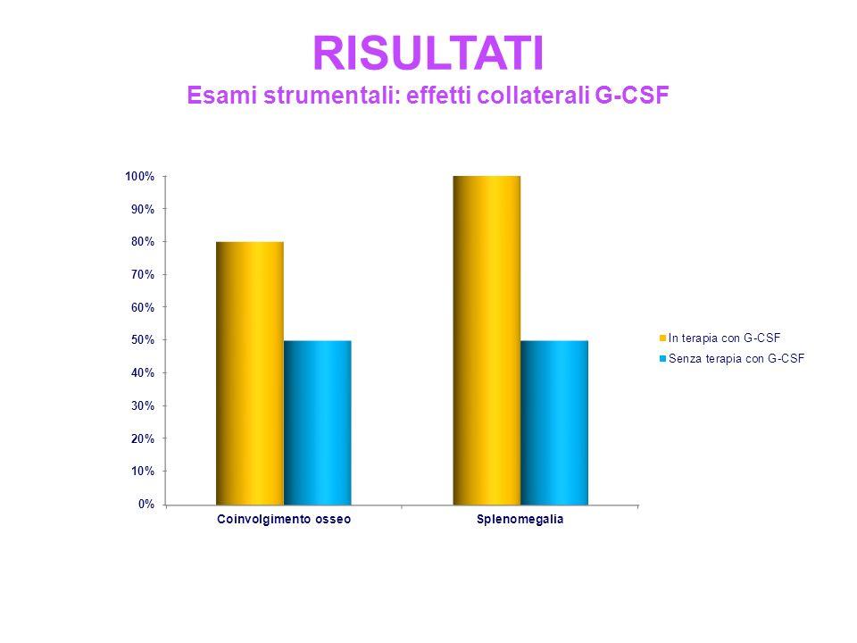 RISULTATI Esami strumentali: effetti collaterali G-CSF