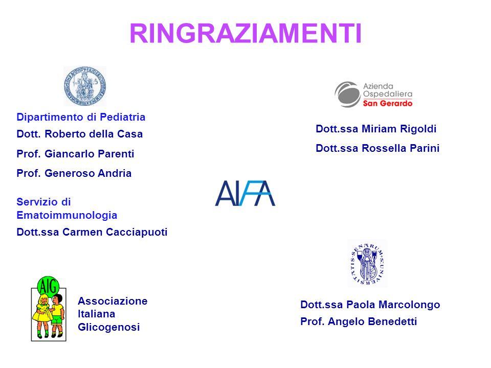 RINGRAZIAMENTI Dipartimento di Pediatria Dott. Roberto della Casa Prof. Giancarlo Parenti Prof. Generoso Andria Servizio di Ematoimmunologia Dott.ssa