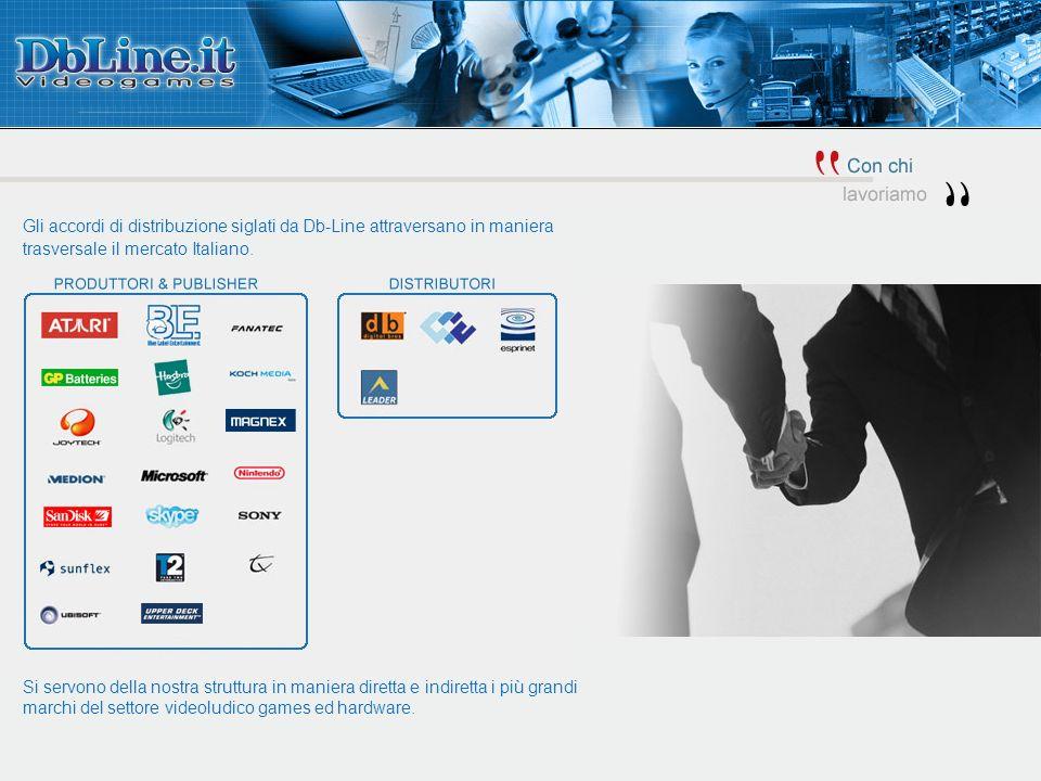 Lo Shop Db-Line è uno degli strumenti più apprezzati che lazienda mette a disposizione dei propri clienti.