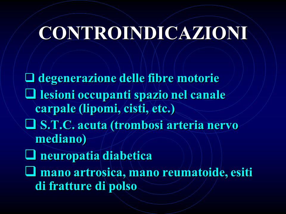 CONTROINDICAZIONI degenerazione delle fibre motorie lesioni occupanti spazio nel canale carpale (lipomi, cisti, etc.) S.T.C. acuta (trombosi arteria n