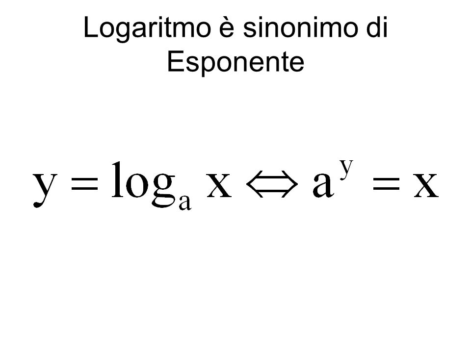 Questo logaritmo è strettamente crescente: procedendo da sinistra verso destra sullasse x vedremo il logaritmo salire verso lalto Y tende a -infinito quando x tende a zero Y tende a + infinito quando x tende a + infinito Il grafico passa per il punto (1,0) Man mano che ci spostiamo verso destra diminuisce la ripidità della curva