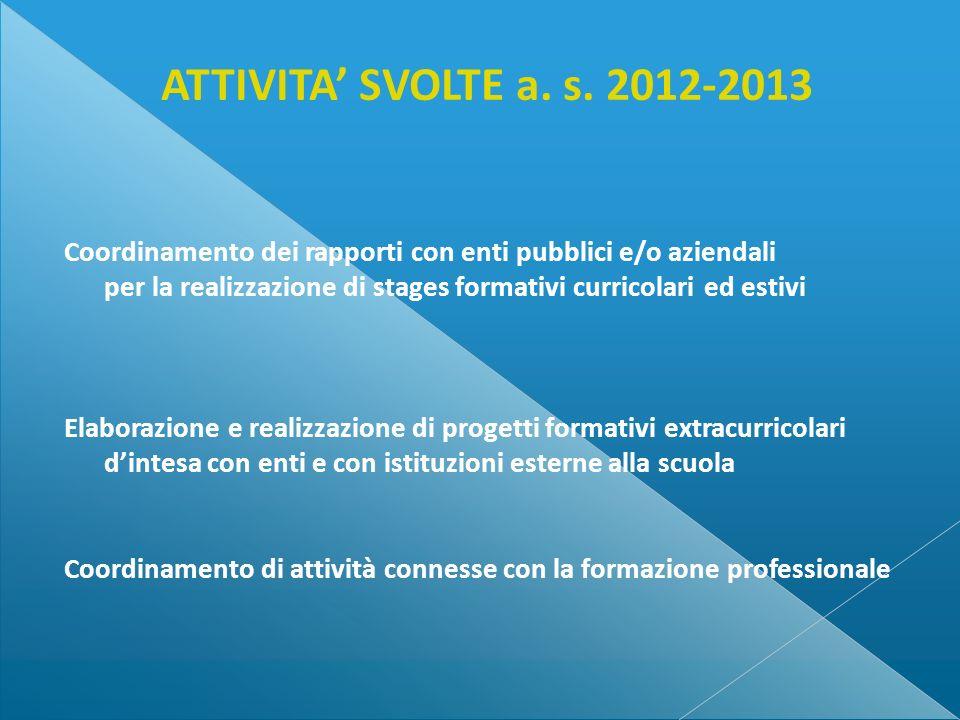 RELAZIONE FIGURE STRUMENTALI ANNO SCOLASTICO 2012 - 2013 AREA 4 : rapporti con il territorio e organizzazione stages formativi PROF.: Raffaela Rosso