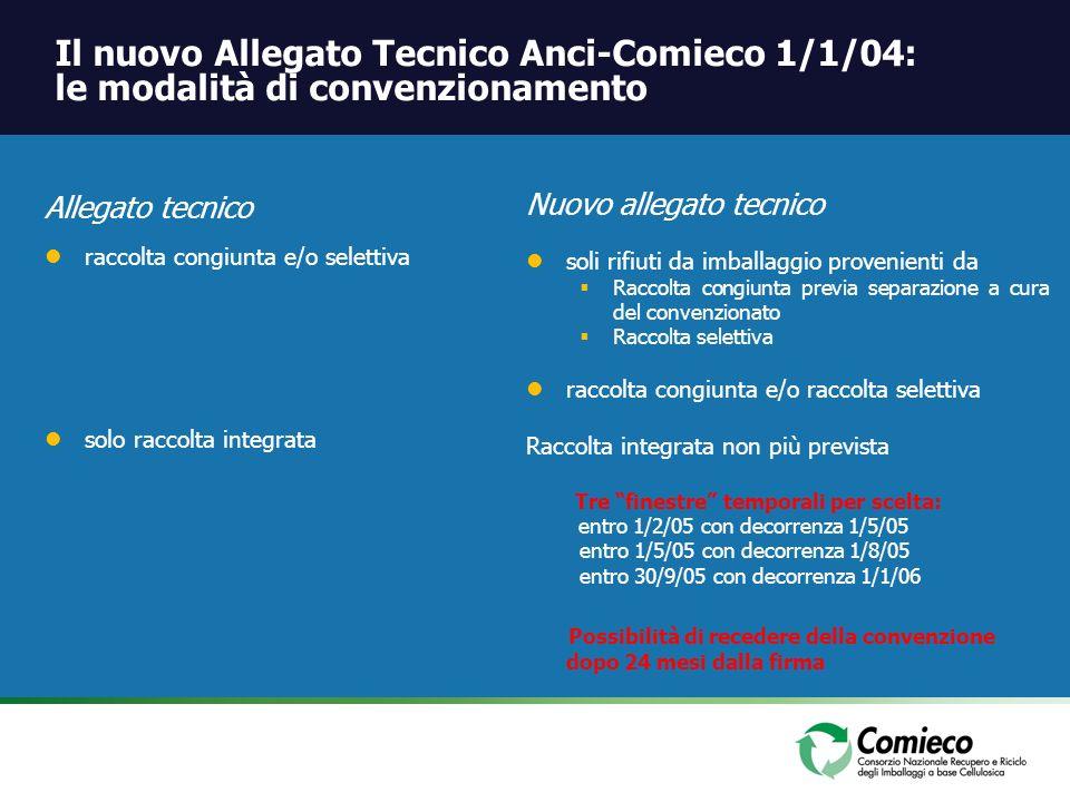 Il nuovo Allegato Tecnico Anci-Comieco 1/1/04: le modalità di convenzionamento Allegato tecnico raccolta congiunta e/o selettiva solo raccolta integra