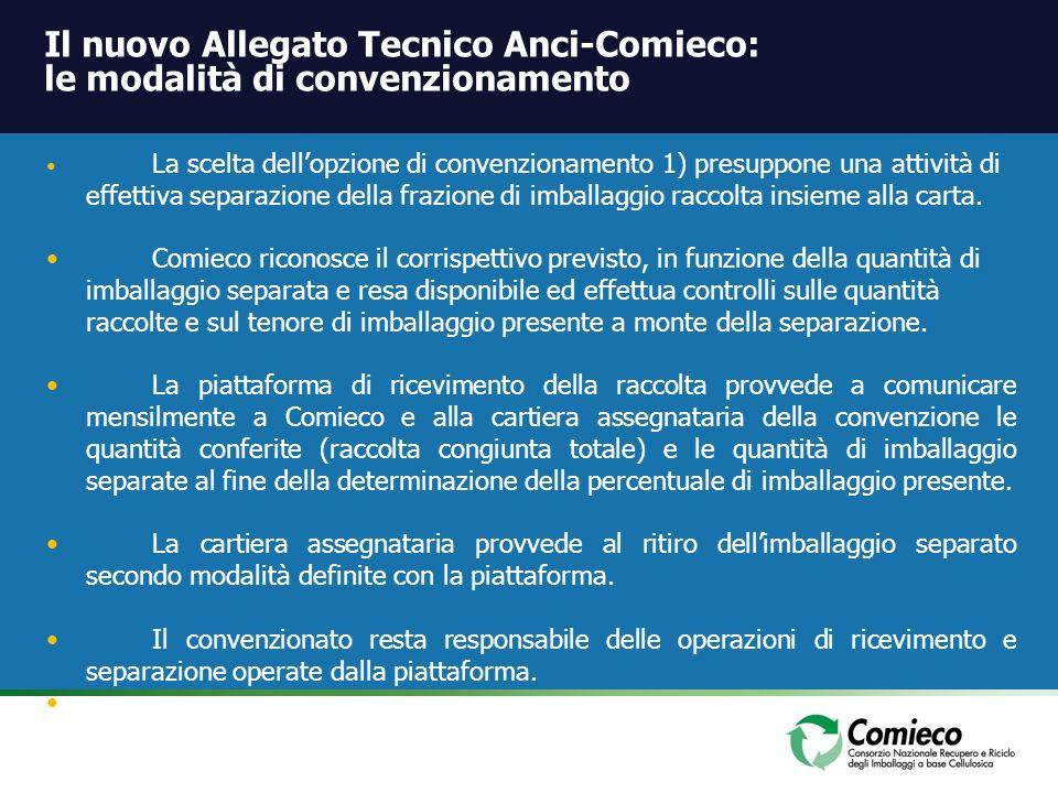Il nuovo Allegato Tecnico Anci-Comieco: le modalità di convenzionamento La scelta dellopzione di convenzionamento 1) presuppone una attività di effett