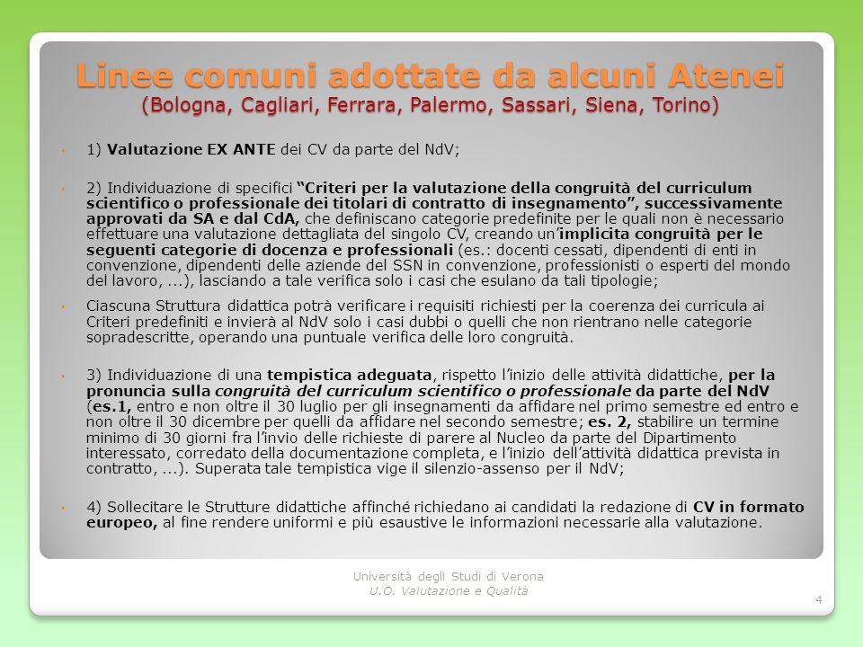 Linee comuni adottate da alcuni Atenei (Bologna, Cagliari, Ferrara, Palermo, Sassari, Siena, Torino) 1) Valutazione EX ANTE dei CV da parte del NdV; 2