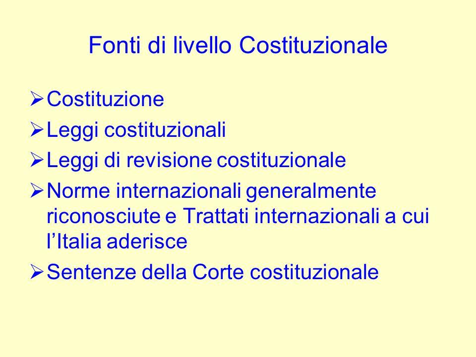 Fonti di livello Costituzionale Costituzione Leggi costituzionali Leggi di revisione costituzionale Norme internazionali generalmente riconosciute e T
