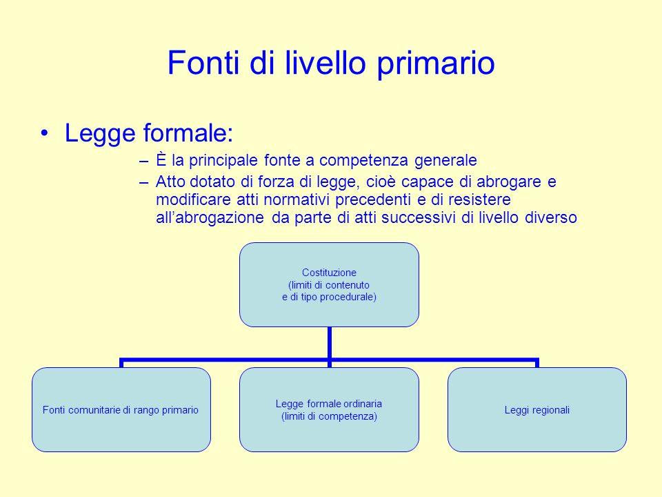 Fonti di livello primario Legge formale: –È la principale fonte a competenza generale –Atto dotato di forza di legge, cioè capace di abrogare e modifi