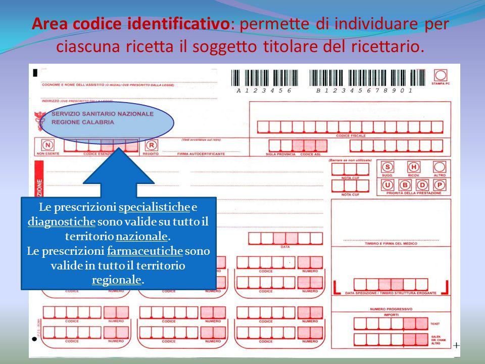 Area codice identificativo: permette di individuare per ciascuna ricetta il soggetto titolare del ricettario.