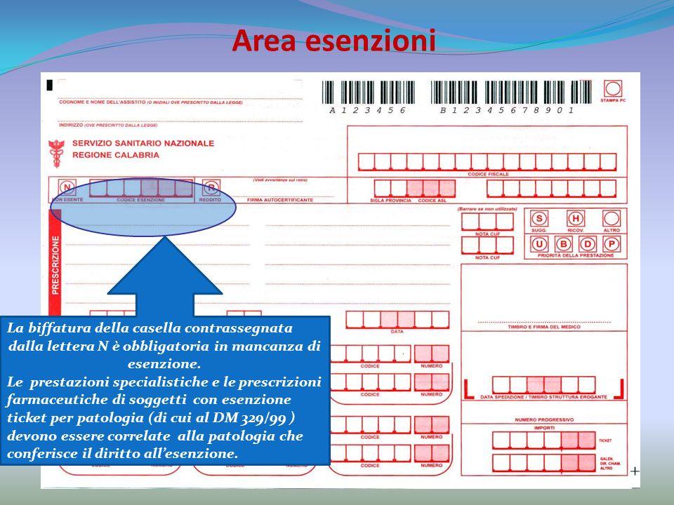 Area esenzioni La biffatura della casella contrassegnata dalla lettera N è obbligatoria in mancanza di esenzione.