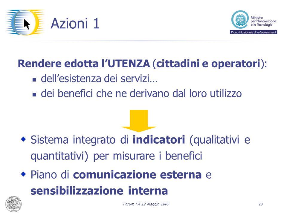 Forum PA 12 Maggio 200523 Azioni 1 Rendere edotta lUTENZA (cittadini e operatori): dellesistenza dei servizi… dei benefici che ne derivano dal loro ut