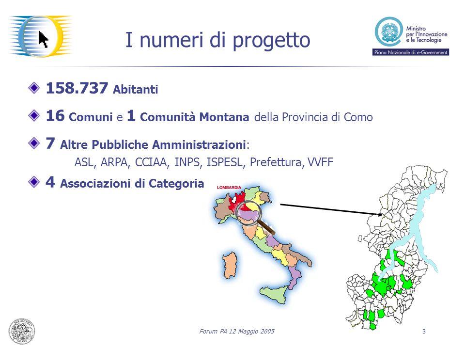 Forum PA 12 Maggio 20053 I numeri di progetto 158.737 Abitanti 16 Comuni e 1 Comunità Montana della Provincia di Como 7 Altre Pubbliche Amministrazion