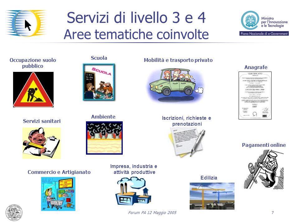 Forum PA 12 Maggio 20058 Servizi 3 e 4