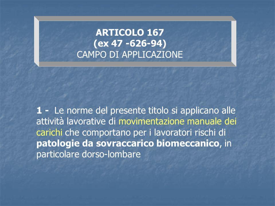 ARTICOLO 167 (ex 47 -626-94) CAMPO DI APPLICAZIONE 1 - Le norme del presente titolo si applicano alle attività lavorative di movimentazione manuale de
