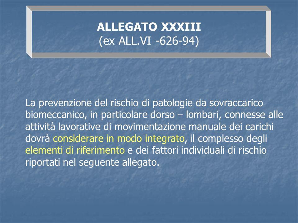 ALLEGATO XXXIII (ex ALL.VI -626-94) La prevenzione del rischio di patologie da sovraccarico biomeccanico, in particolare dorso – lombari, connesse all
