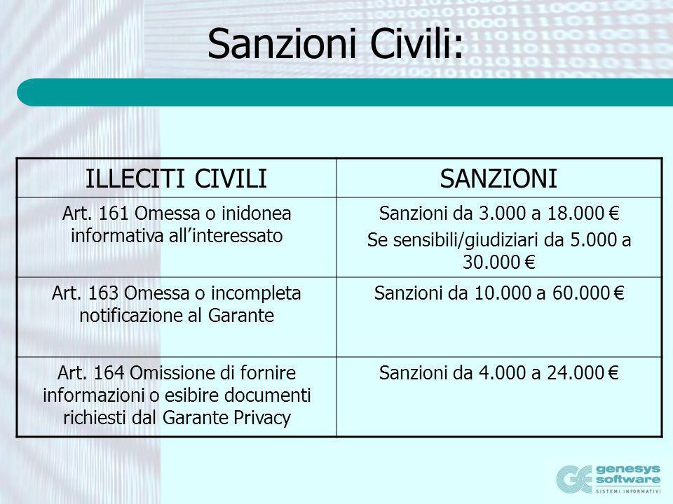 Sanzioni Civili: ILLECITI CIVILISANZIONI Art. 161 Omessa o inidonea informativa allinteressato Sanzioni da 3.000 a 18.000 Se sensibili/giudiziari da 5