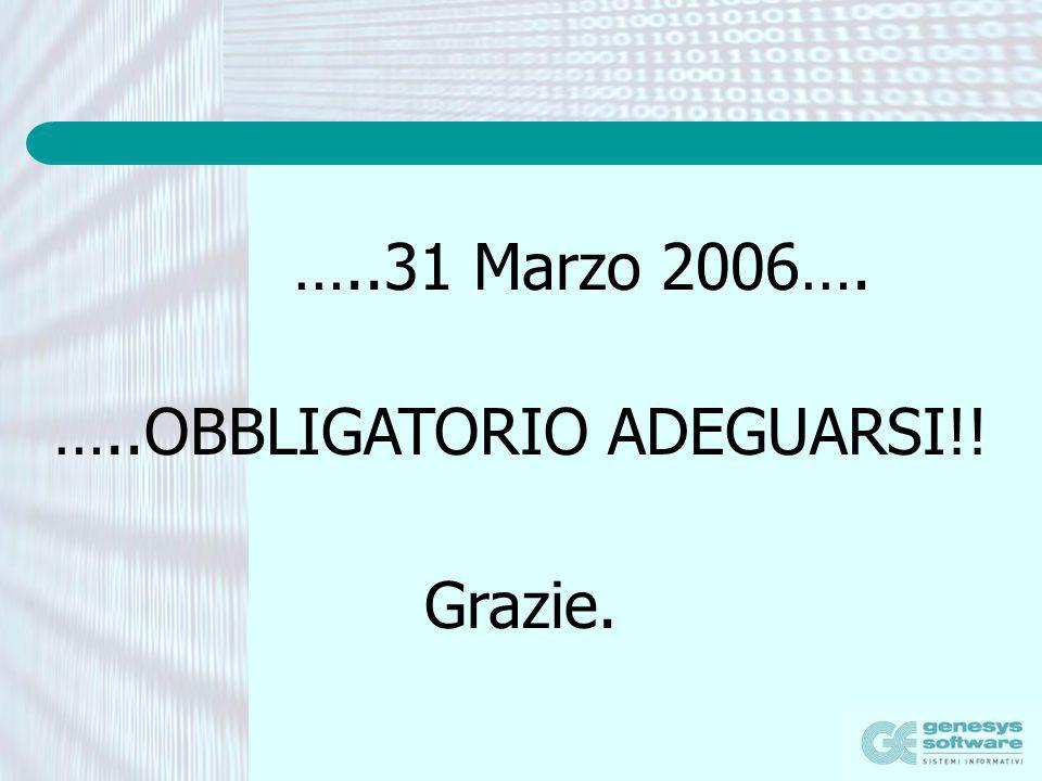 …..31 Marzo 2006…. …..OBBLIGATORIO ADEGUARSI!! Grazie.